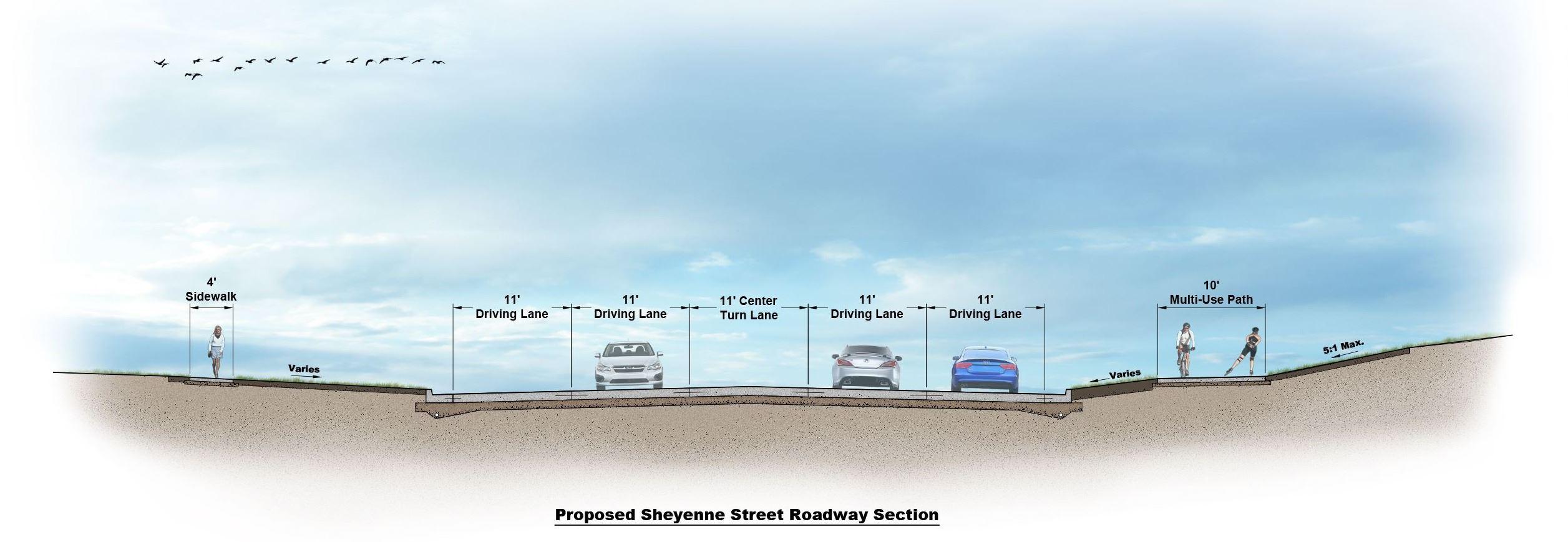 Sheyenne Street Segment 1 - 13th Ave  to Beaton Dr | West Fargo, ND